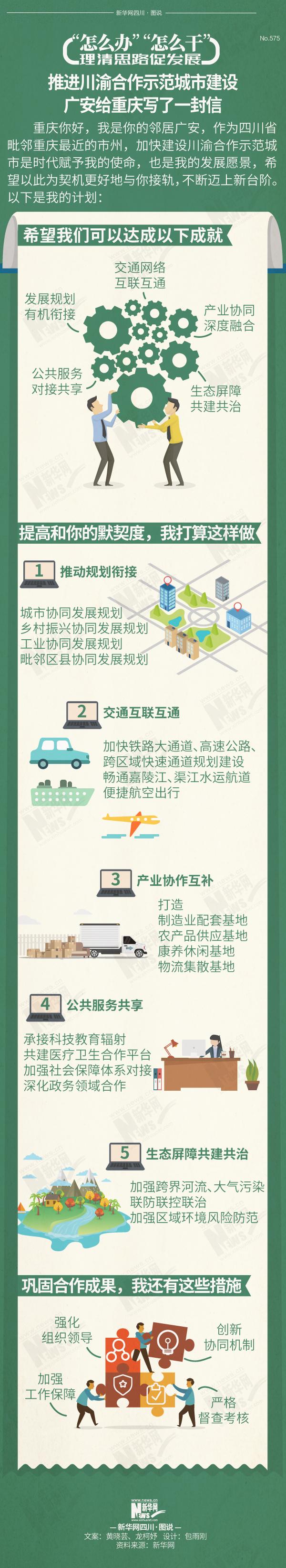 新华网图表丨推进川渝合作示范城市建设,广安给重庆写了一封信.jpg